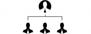 Schéma d'organigramme