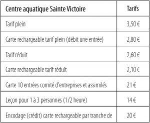Tableau présentant les tarifs du centre aquatique Sainte-Victoire