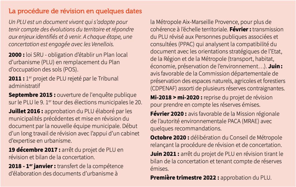 Historique révision PLU Venelles