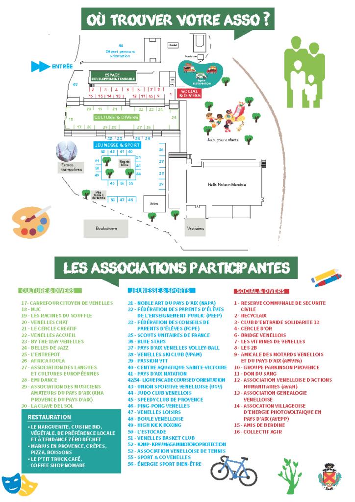 Plan du forum des associations 2019