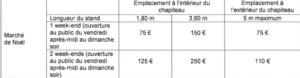 Tableau de prix pour les stands au marché de Noel de Venelles 2021